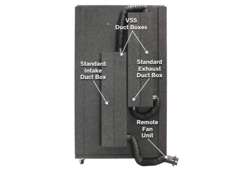 A labeled image of the Ventilation Silencing System for a WhisperRoom Sound Booth