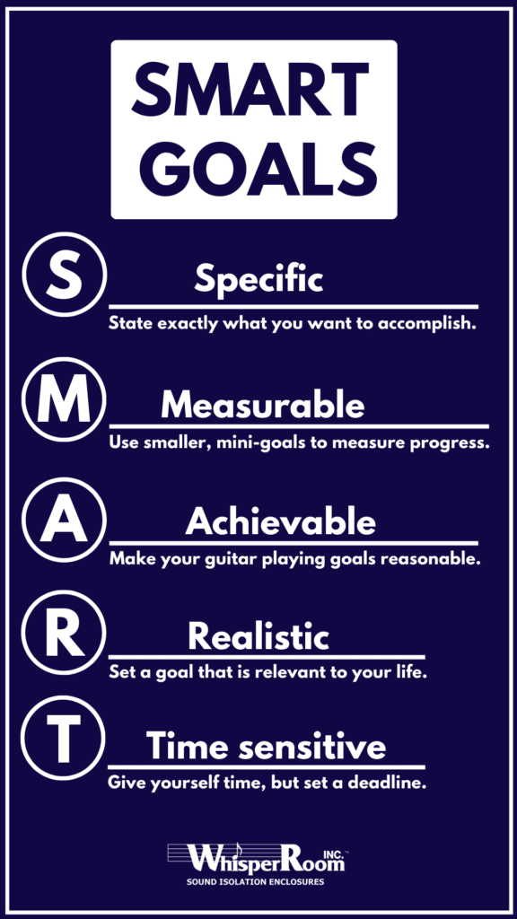 Smart Goals for guitar skills