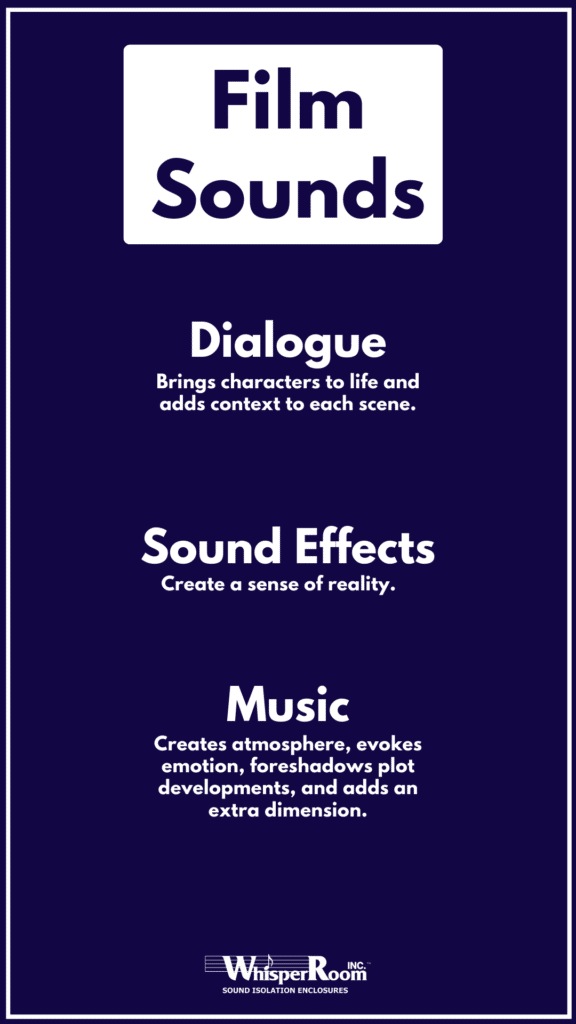 Film Sounds infograph