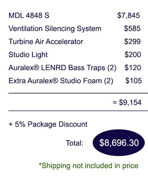 Itemized pricing for the Voice Over Deluxe package by WhisperRoom